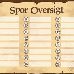 Pirat skattejagtens spor oversigt